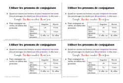 Utiliser les pronoms  de conjugaison – Ce1 – Leçon