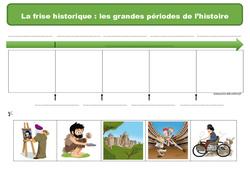Frise historique - Ce2 - Exercices