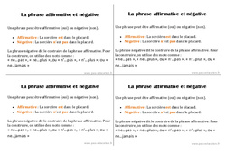Phrase affirmative et négative - Ce1 - Leçon