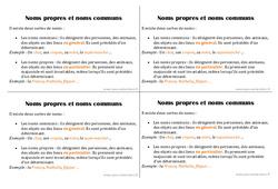 Noms propres et noms communs - Ce1 - Leçon - Grammaire