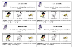 Accents – Ce1 – Leçon – Accent aigu, grave, circonflexe