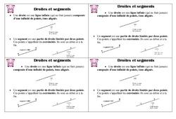 Droites et segments - Ce1 - Leçon - Géométrie