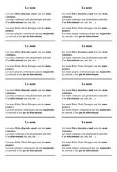Nom – Ce1 – Leçon – Grammaire