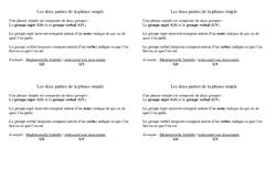 Les deux parties de la phrase simple – Ce1 – Leçon – Grammaire