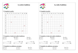 Table d'addition - Ce1 - Exercices  - Calcul
