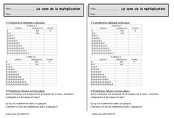 Le sens de la multiplication – Ce1 – Exercices – Calcul