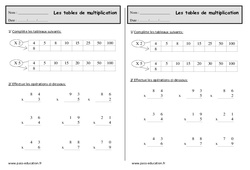 Tables de multiplication – Ce1 – Exercices de multiplication