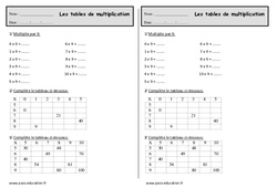 Tables de multiplication – Ce1 – Exercices – Multiplie par 9