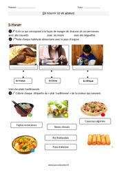 Manger – Se nourrir ici et ailleurs – Ce1 – Exercices
