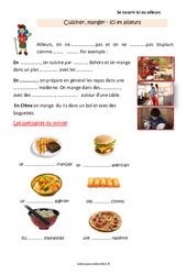 Cuisiner, manger - Ici et ailleurs - Ce1 - Leçon