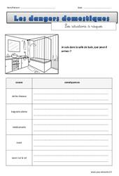 Risques dans la salle de bain – Cm1 – Cm2 –  Exercices sur les dangers domestiques