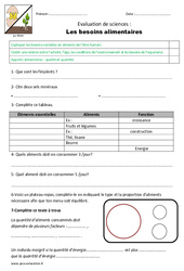 Besoins alimentaires - Cm1 - Cm2 - Evaluation