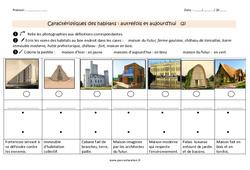 Caractéristiques des habitats : autrefois et aujourd'hui - Ce1 - Exercices