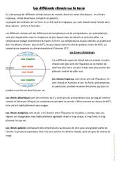 Climats sur terre – Cm1 cm2 – Leçon géographie – Cycle 3