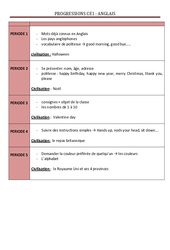 Anglais – Ce1 – Progression – programmation – Cycle 2