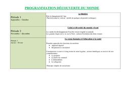 Sciences - Découverte du monde - Cm1 - Progression - Cycle 3