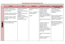 Mathématiques - Cm1 - Progression - Cycle 3