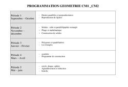 Géométrie - Cm1 cm2 - Progression - Mathématiques Cycle 3