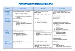 Mathématiques - Progression - Programmation - Cm2 - Cycle 3