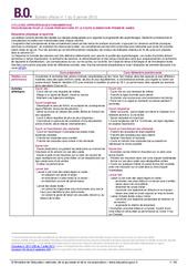 Programmes école primaire- B.O –  Bulletin officiel