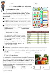 Conservation des aliments – Cm1 – Cm2 – Exercices