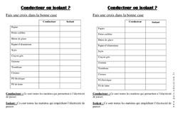 Conducteur ou isolant – Electricité - Ce1 – Exercices – La matière – Sciences – Cycle 2