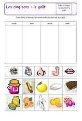 Le goût - Les 5 sens - Ce1 - Corps humain - Exercices - Sciences - Cycle 2