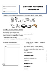 Alimentation – Ce1 – Evaluation