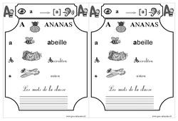 Le son [a] – Cp – Etude des sons – Lecture – Cycle 2