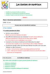 Familles de matériaux - Cm1 - Cm2 - Fiche de préparation