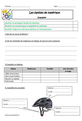 Familles de matériaux - Cm1 - Cm2 - Evaluation