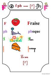 Le son [f] - Cp - Etude des sons - Lecture - Cycle 2