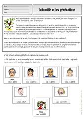 Générations - Famille – Ce1 – Exercices – Espace temps – Cycle 2