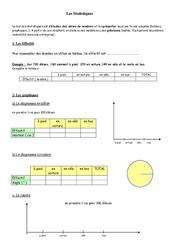 Statistiques – 6ème – Organisation et gestion des données – Exercices – Contrôle – Mathématiques – Collège