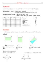 Aires – 5ème – Grandeurs et Mesures – Exercices – Contrôle – Mathématiques – Collège
