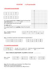 Proportionnalité – Pourcentage – 4ème – Organisation et gestion des données – Exercices – Contrôle – Mathématiques – Collège