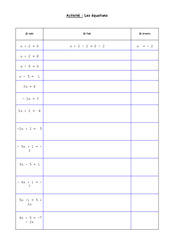 Equations - Problèmes – 4ème – Calculs – Exercices – Contrôle – Mathématiques – Collège