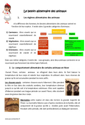 Besoin alimentaire des animaux – Cm1 – Cm2 – Exercices