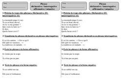 Phrase déclarative - interrogative - affirmative - négative - Ce1 - Grammaire - Exercices corrigés - Cycle 2