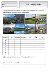 Lire des paysages différents - Paysages – Ce1 – Exercices – Espace temps – Cycle 2