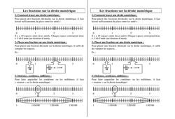 Fractions sur la droite numérique – Ce2 Cm1 Cm2 – Leçon