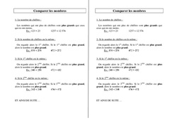 Comparer les nombres – Ce2 Cm1 Cm2 – Leçon