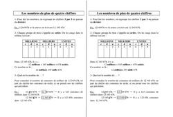Nombres de plus de quatre chiffres – Ce2 Cm1 Cm2  – Leçon