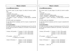 Heure – Durée – Ce2 Cm1 Cm2 – Leçon