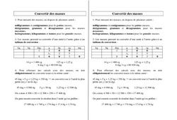 Convertir des masses – Ce2 Cm1 Cm2 – Leçon