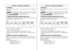 Mesures et nombres décimaux – Ce2 Cm1 Cm2 – Leçon