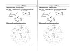 Quadrilatères – Ce2 Cm1 Cm2 – Géométrie – Cycle 3