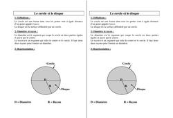 Cercle – Disque – Ce2 Cm1 Cm2 –  Leçon