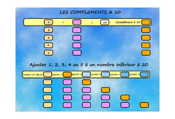 Calcul mental - CE2 - Fiches - Exercices - Mathématiques - Cycle 3