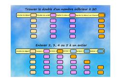 Calcul mental - Cm2 - Fiches - Exercices - Mathématiques - Cycle 3